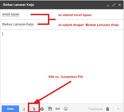 Kirim surat lamaran kerja dengan email