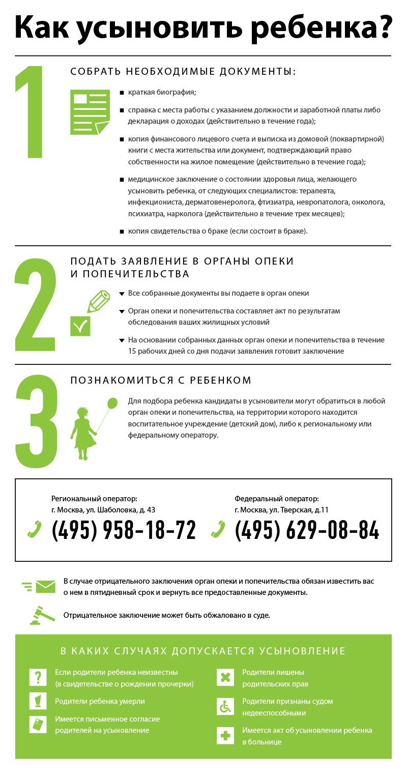 Постановление Правительства РФ от N 117