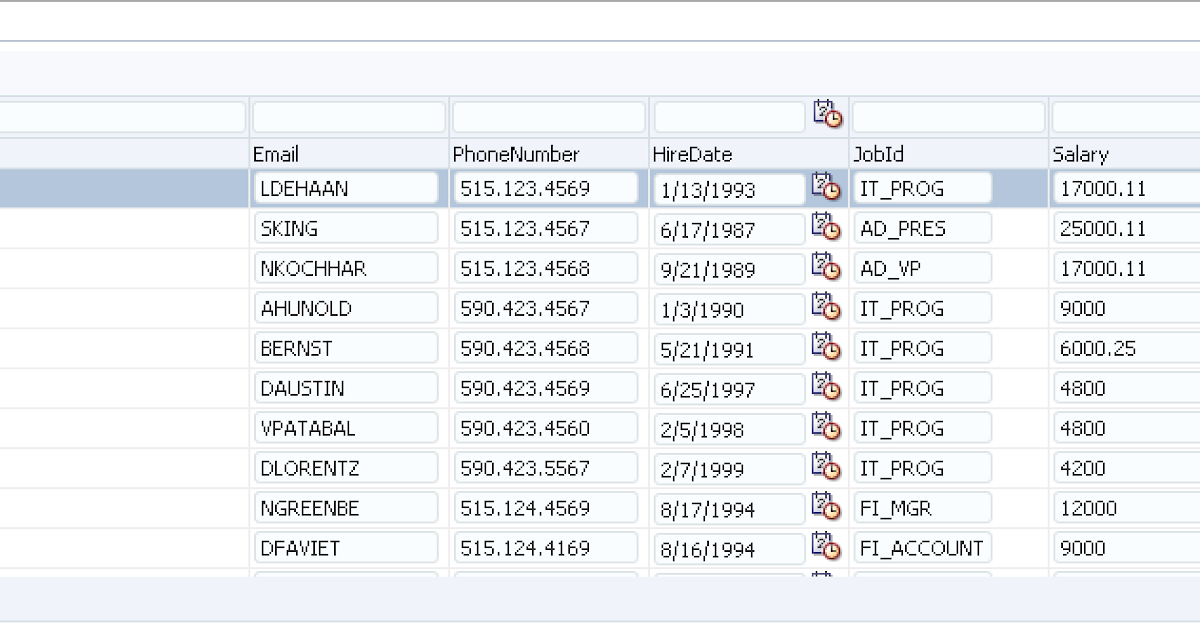 Andrejus baranovskis blog calculating html id for adf ui for Html table row