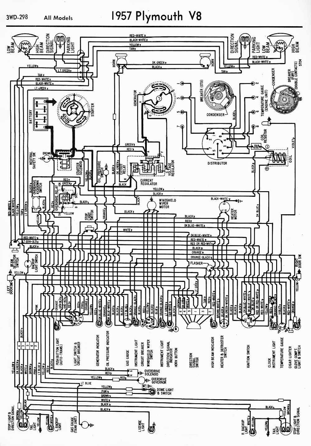wiring diagrams 911 2011 1957 plymouth v8 all models wiring diagram