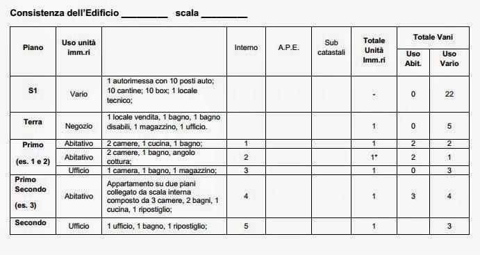 Diario di un geometra vademecum domanda agibilit - Verifica rapporto aeroilluminante ...