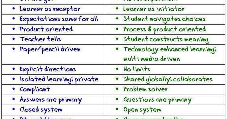 Awesome Chart Comparing Traditional Versus 21st Century Learning
