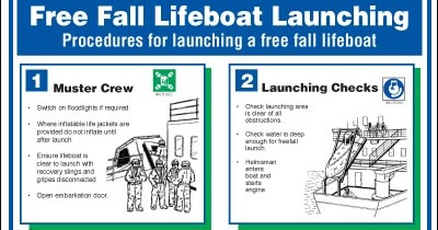 free fall lifeboat launching procedure pdf