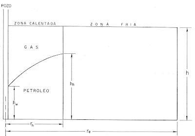 MODELO DE BOBERG Y TOWSON