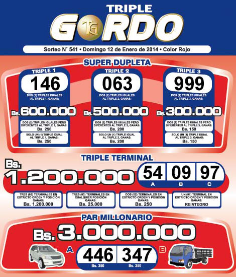 Triple Gordo Sorteo 541