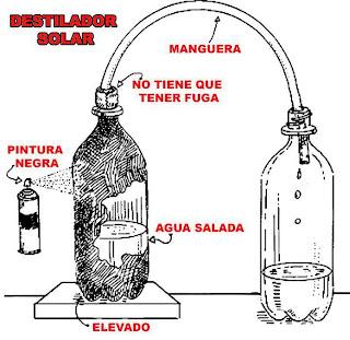 Como desalinizar el agua de mar supervivencia