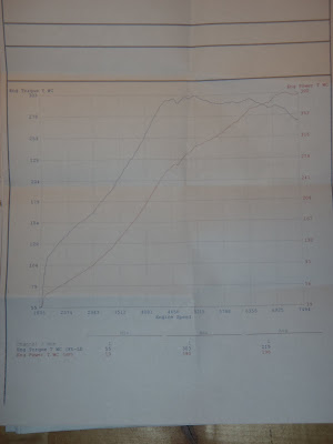 390 whp Dyno Chart Graph