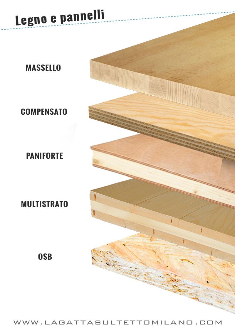 Dal massello ai pannelli, il legno grezzo è tra i top trend 2017 ...