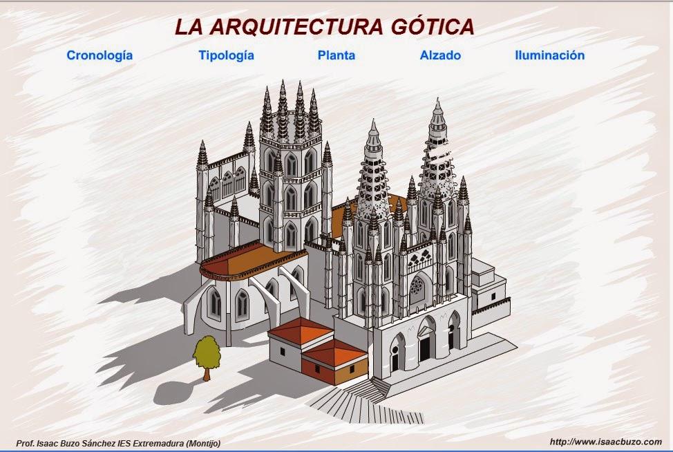 Arquitectura g tica blogarte e historia for Arquitectura 20 madrid