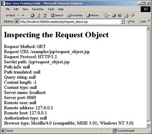 My small web application contains 1 java bean - helper class (model), 2 jsp-pages (views), 2 servlets (controlers)