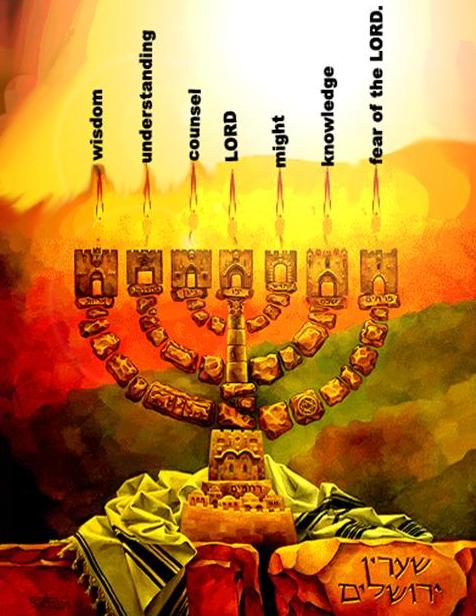Seven Spirits Of God