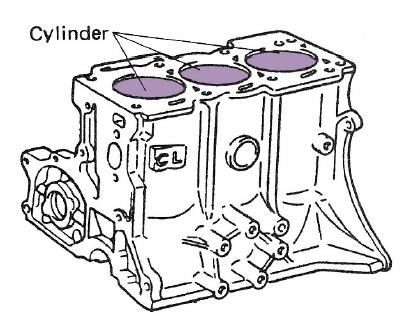 gas pump ada gas station wiring diagram