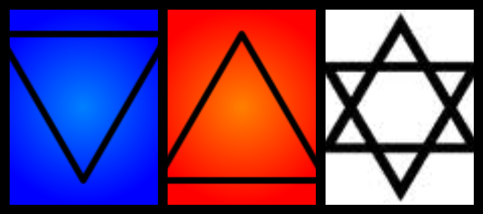 The Cornerstone Symbols Of The Judeochristian Four Elements