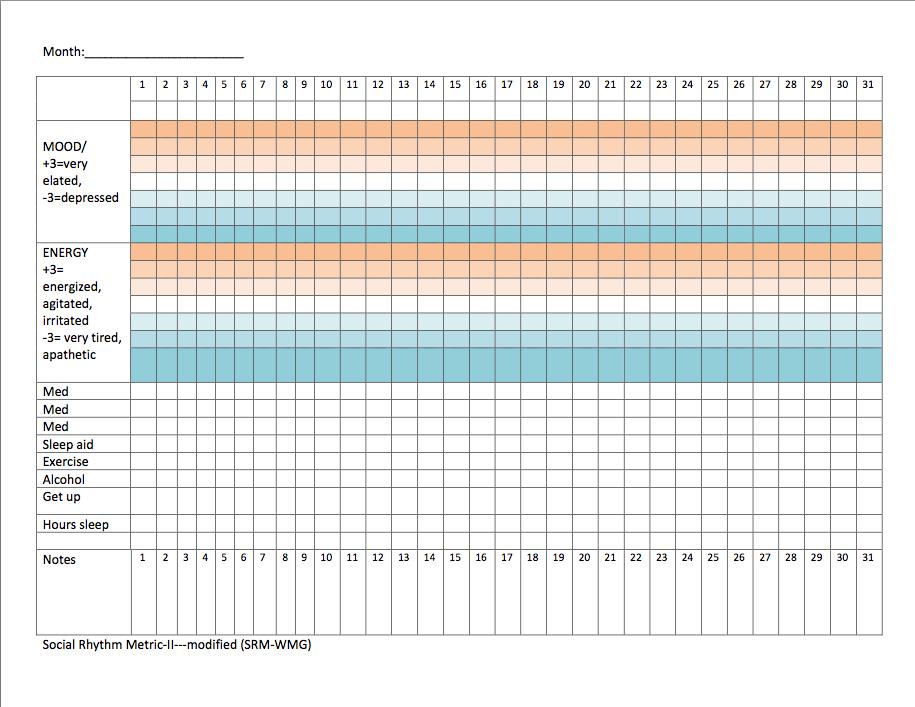 Sample Chart Templates Mood Chart Template Free Charts Samples – Sample Mood Chart