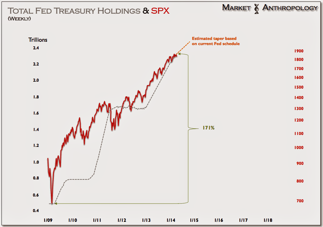 Another SPX Chart 1946 2014 Co-relation