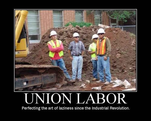 labor union term paper