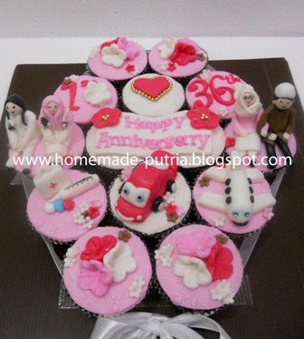 ... Semarang  Home Made Cake and Cookies ::Online Cake Shop Jogjakarta