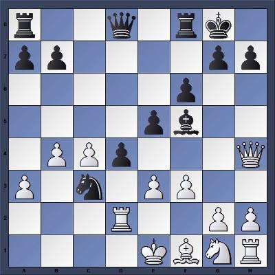 Echecs & Tactique : les Noirs jouent et gagnent en sept coups - Niveau Fort