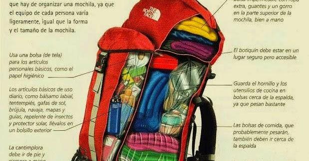 Ramasse expeditions como armar tu mochila for Como colocar una mochila de inodoro