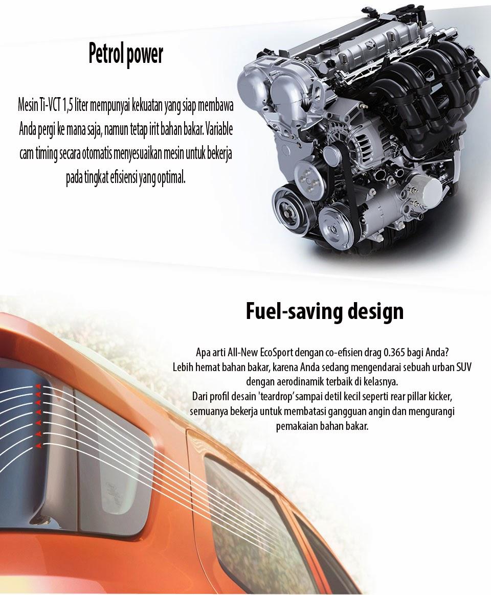 Green Ford Ecosport