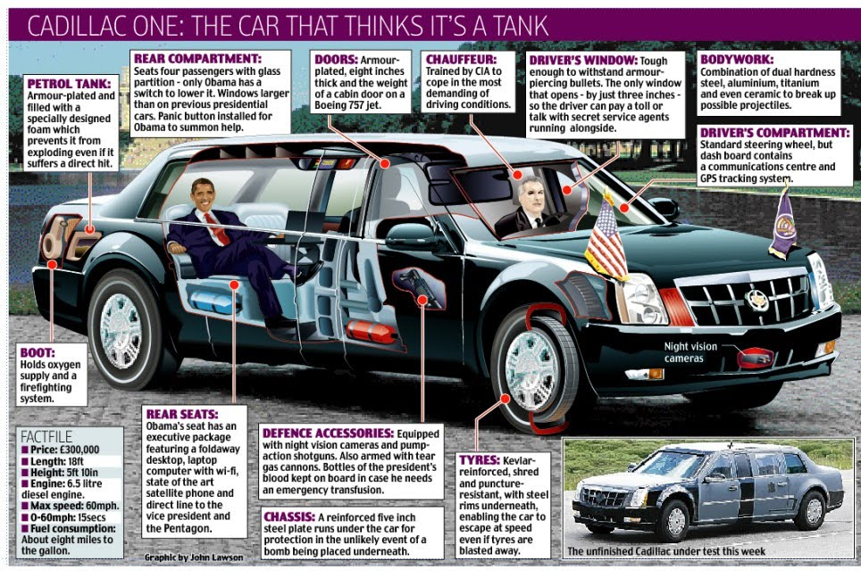 Limousine Cadillac One Important Facts About The President Obama