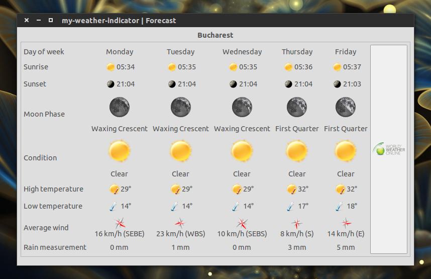 my weather indicator ubuntu