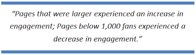 quote: pages under 1,000 fans experienced decreases in engagement