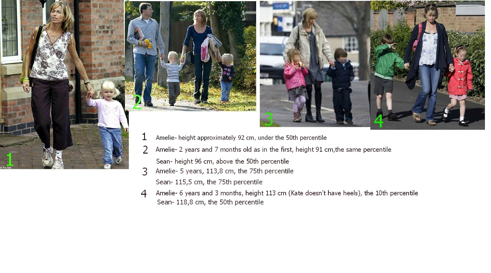 The lost marketing ploy maddy roses and other maddies here is one example of a growth chart showing regular growth whether a child is average in height or smaller or taller usually growth is quite constant nvjuhfo Images