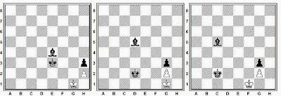 Posiciones de tablas en los finales de ajedrez de alfil y peón contra peón