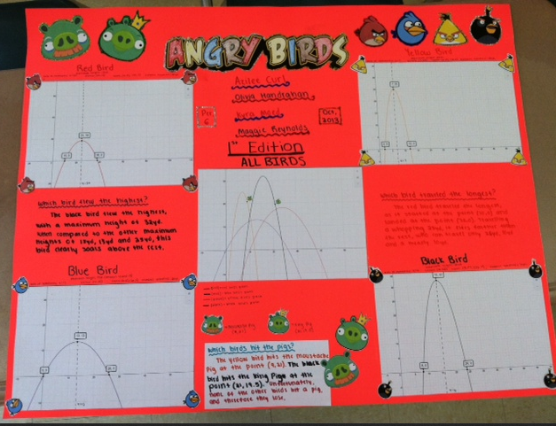 8 is my lucky number angry birds rocked it for Birds project