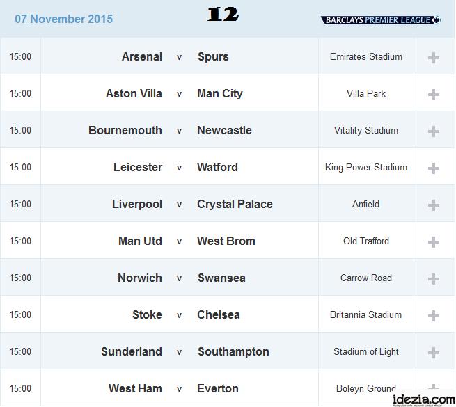 Jadwal Liga Inggris Pekan ke-12 07 Nopember 2015