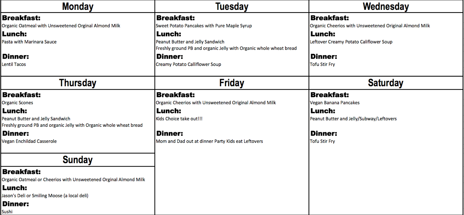 Simple 7 day diet plan menu : Meal plan shakes