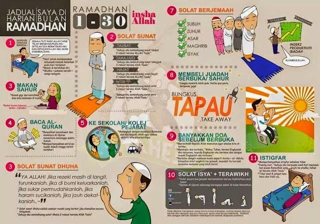 Jadual Harian di Bulan Ramadhan