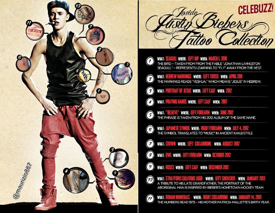 Justin Justin Bieber tattoo collection | Tattoo Lawas