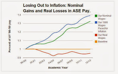 http://2.bp.blogspot.com/-dh6LoQmBeDo/UncZH68st_I/AAAAAAAAA6A/R_PXhXXk0bo/s320/wages+graph+1.jpg