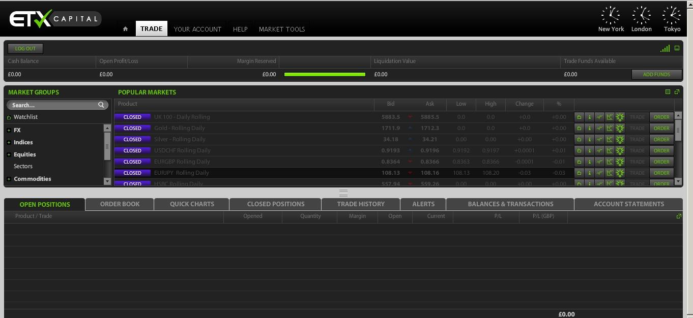 Etx forex trading