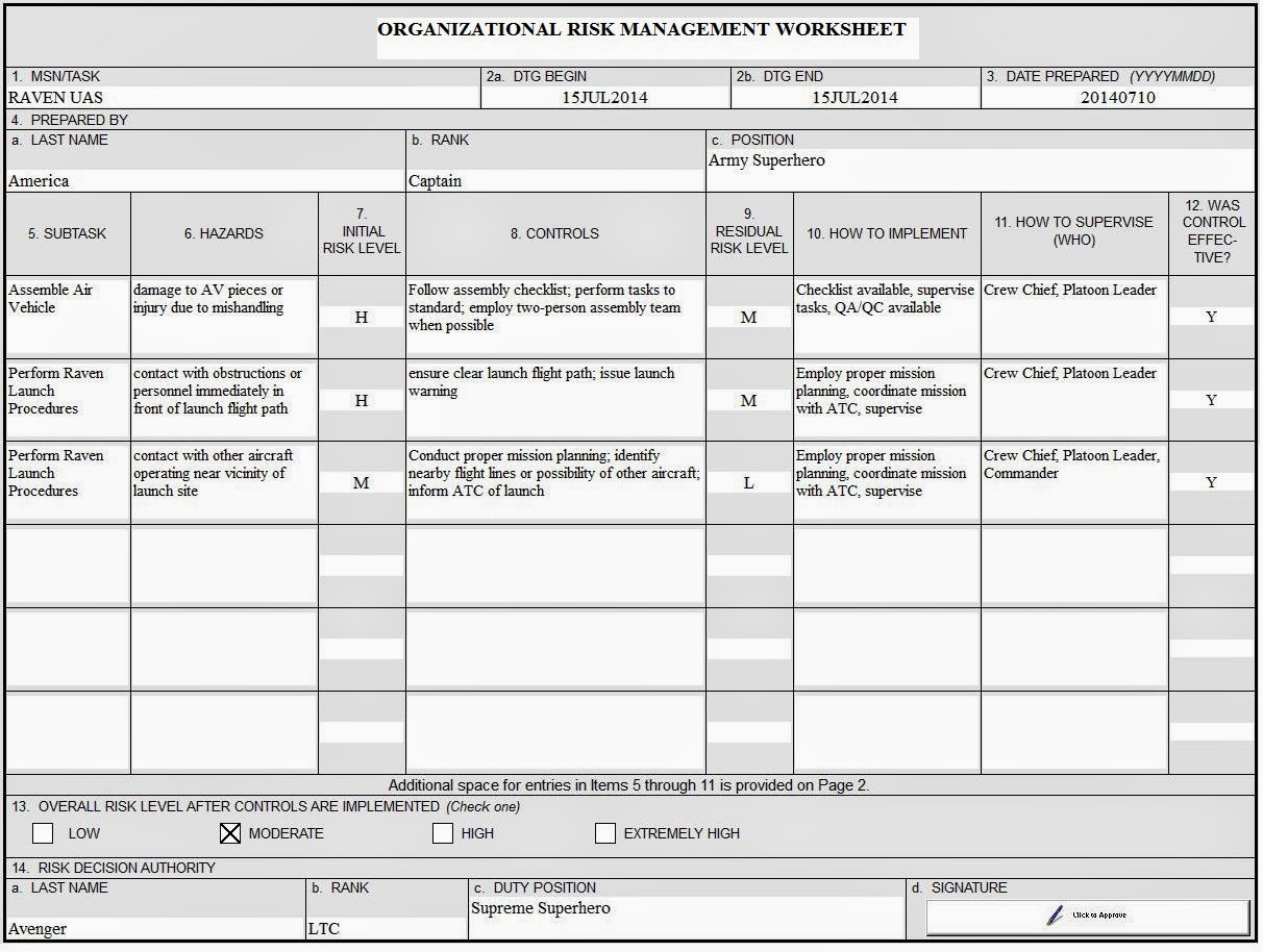 Unmanned Systems and the Public Perception of Safety 76 – Usmc Orm Worksheet