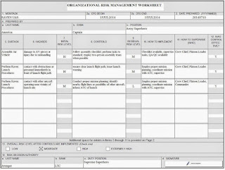 usmc orm template orm worksheet usmc free worksheets library download and