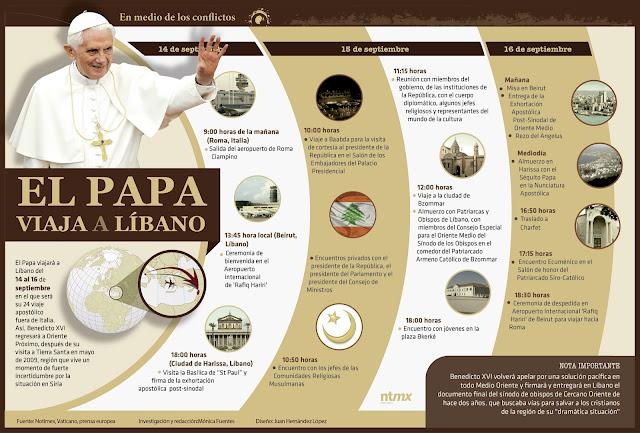 itinerario papa benedicto libano