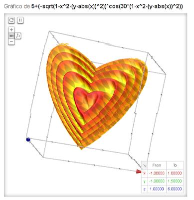 Imagen de gráficos 3D con Google