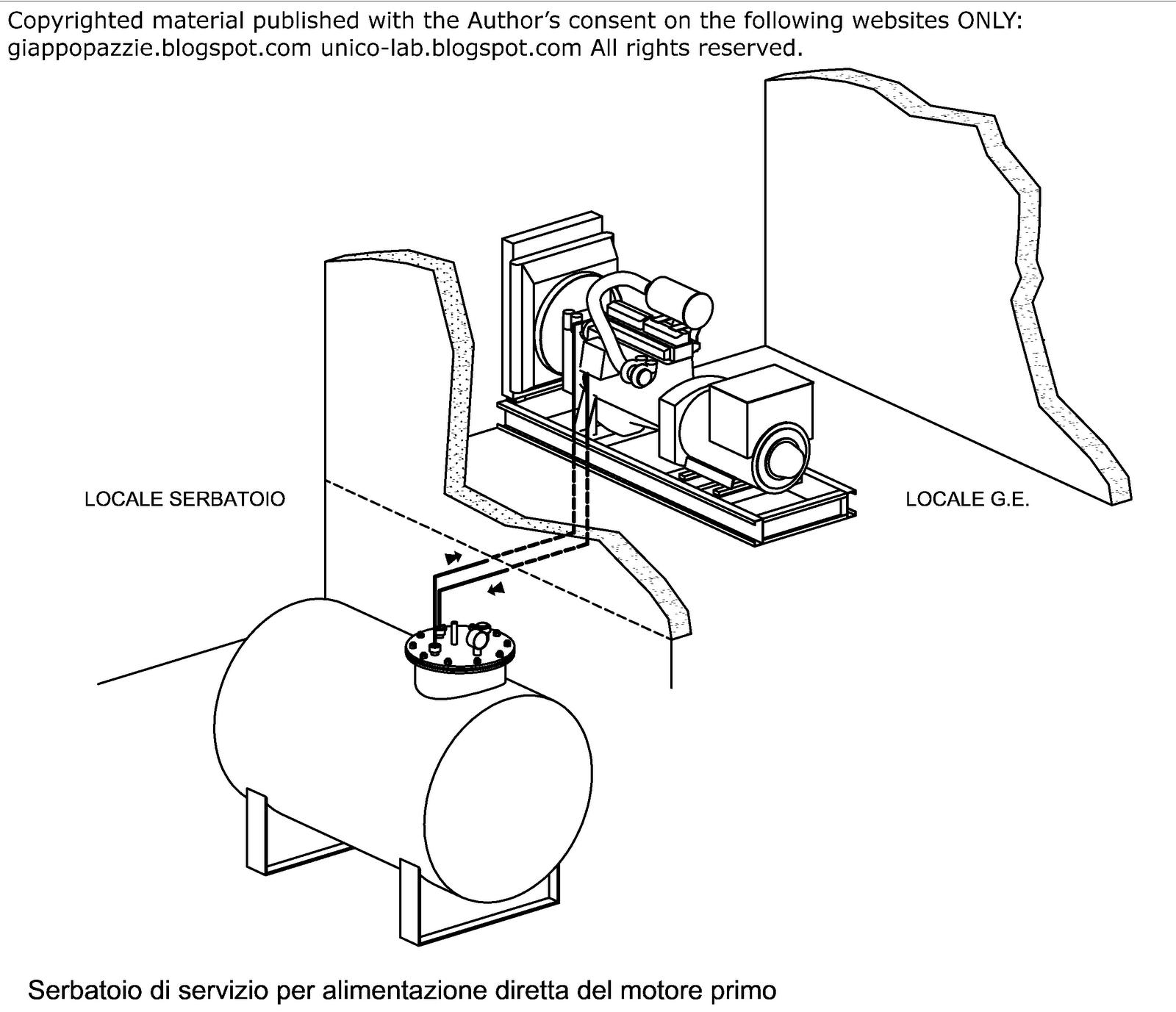 schema motore diesel marino