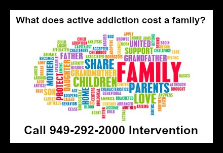 What is the cost of addiction intervention
