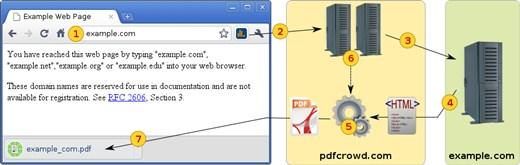 simpan halaman web ke pdf