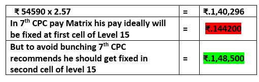 7thCPC-matrix-pay