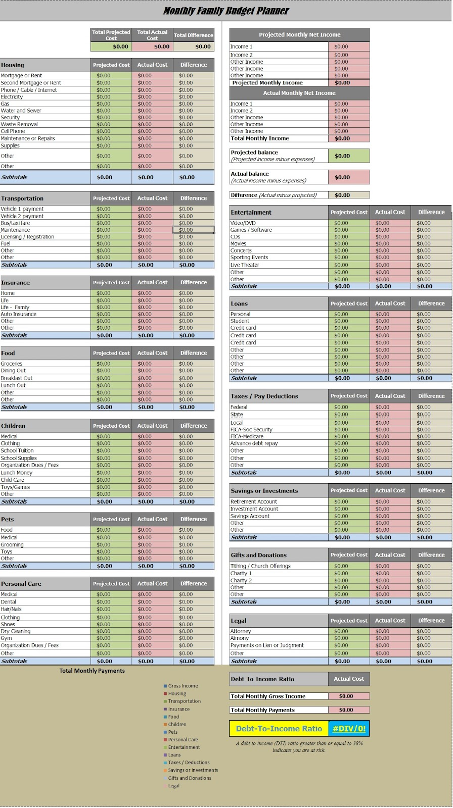 monthly family budget planner template sample