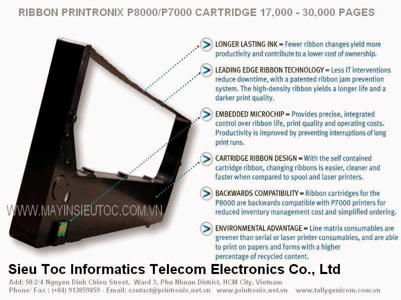PRINTRONIX P8000 MANUAL