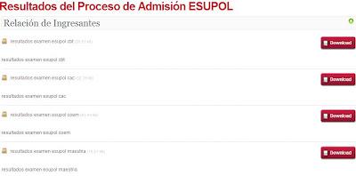 Resultados Examen Admision ESUPOL 2014 10 Enero