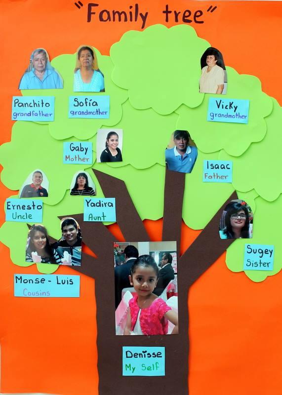 Instituto biling e alejandr a realizan rbol familiar en for Nombres de arboles en ingles