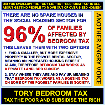 Tory Bedroom Tax: tax the poor, subsidise the rich