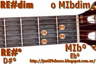 gráficos de acordes disminuidos en guitarra º dim dis dism disminuido